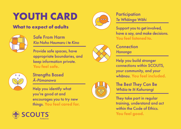 Youth Yellow Card